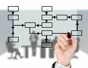 Составление плана нового бизнеса – что для этого нужно?