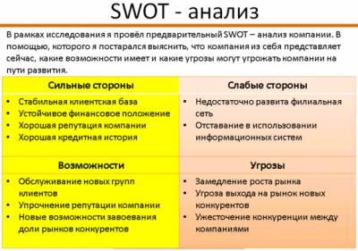 Практичный SWOT-анализ – выявляем факторы внутренней и внешней оптимизации