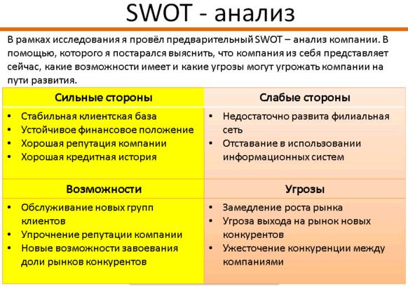 Образец SWOT-анализа компании – поиск сильных и слабых сторон бизнеса