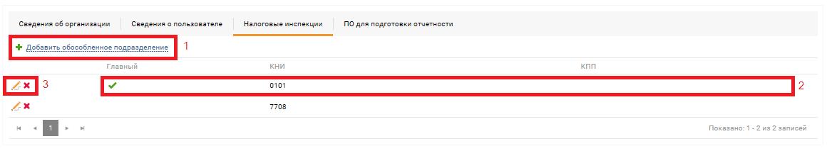 Профиль пользователя – вкладка «Налоговые инспекции»